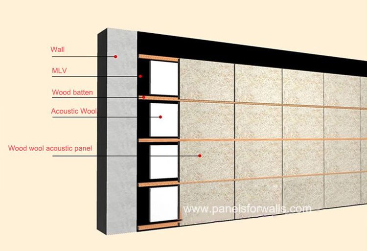 Decorative Wood Tiles for Walls Acoustic Tiles for Walls Suppliers Wood Wool Sound Board